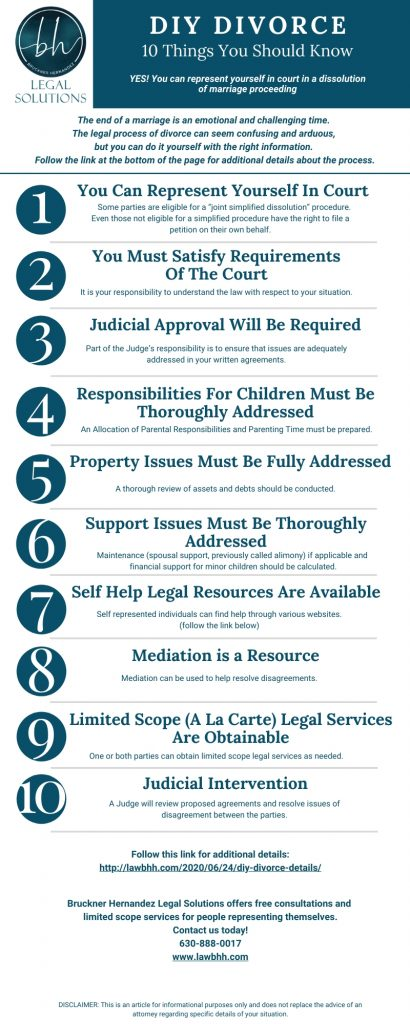 Bruckner Hernandez Legal Solutions LLC DIY Divorce 10 Things